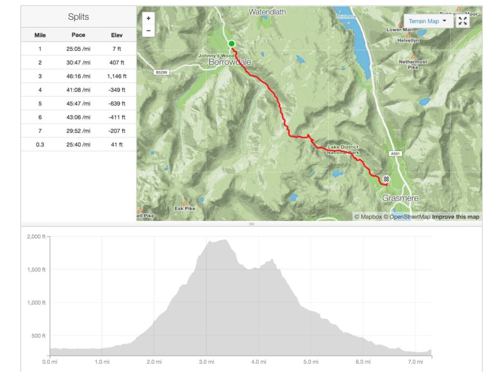 Borrowdale to Grasmere
